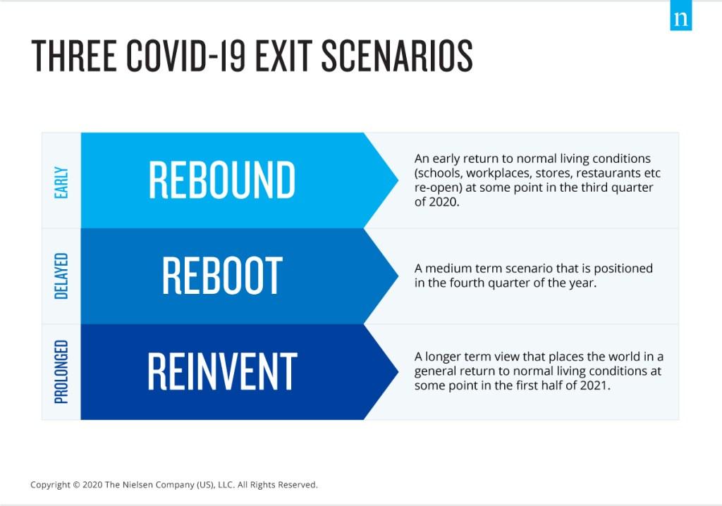 COVID Exit Scenarios