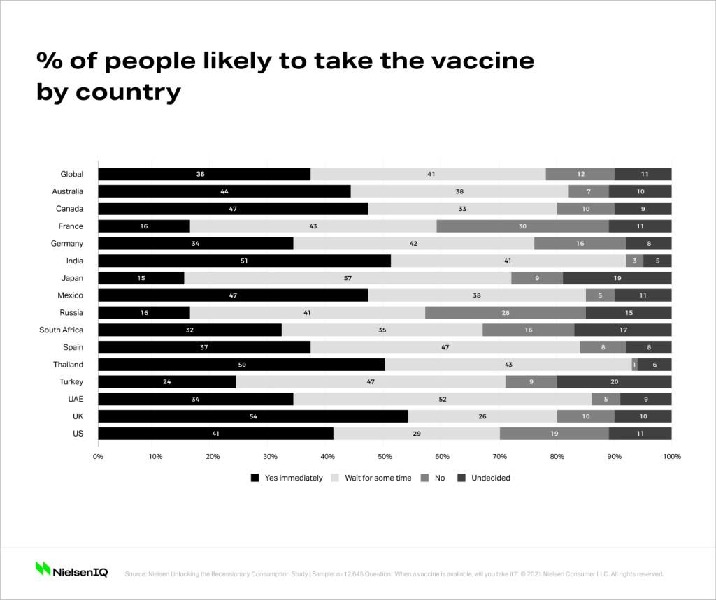 Vaccine Global